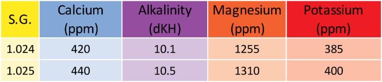 Quantum LPS Macro Probiotic Salt 1
